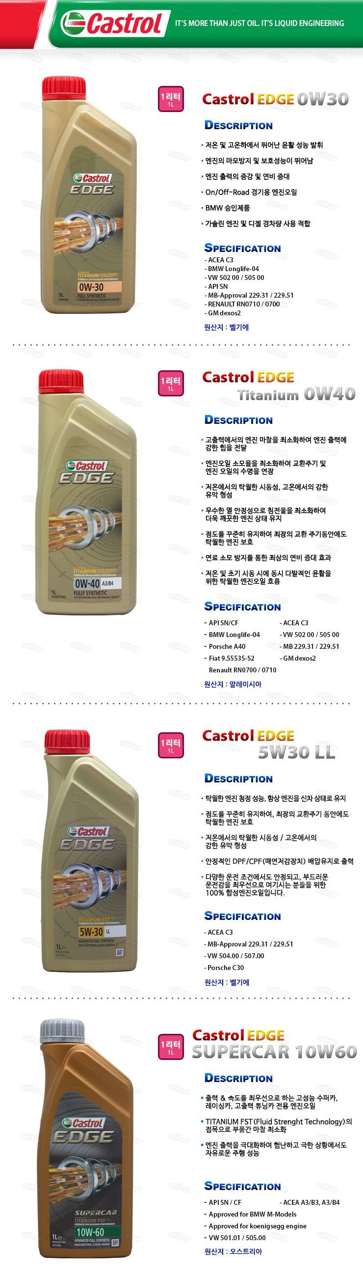 Castrol] EDGE Series/0W20/Professional 0W30/TITANIUM 0W40